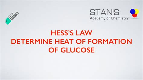 Hess's Law | Heat of Formation of Glucose | Equation