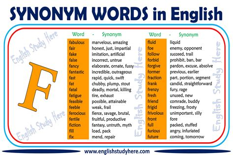 Synonym Words With F in English - English Study Here