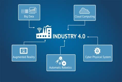 Bosch Rexroth - Roadmap to Industry 4